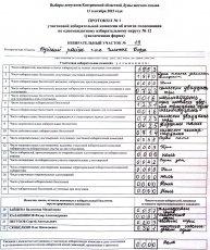 Результаты голосования 13 сентября 2015 г.